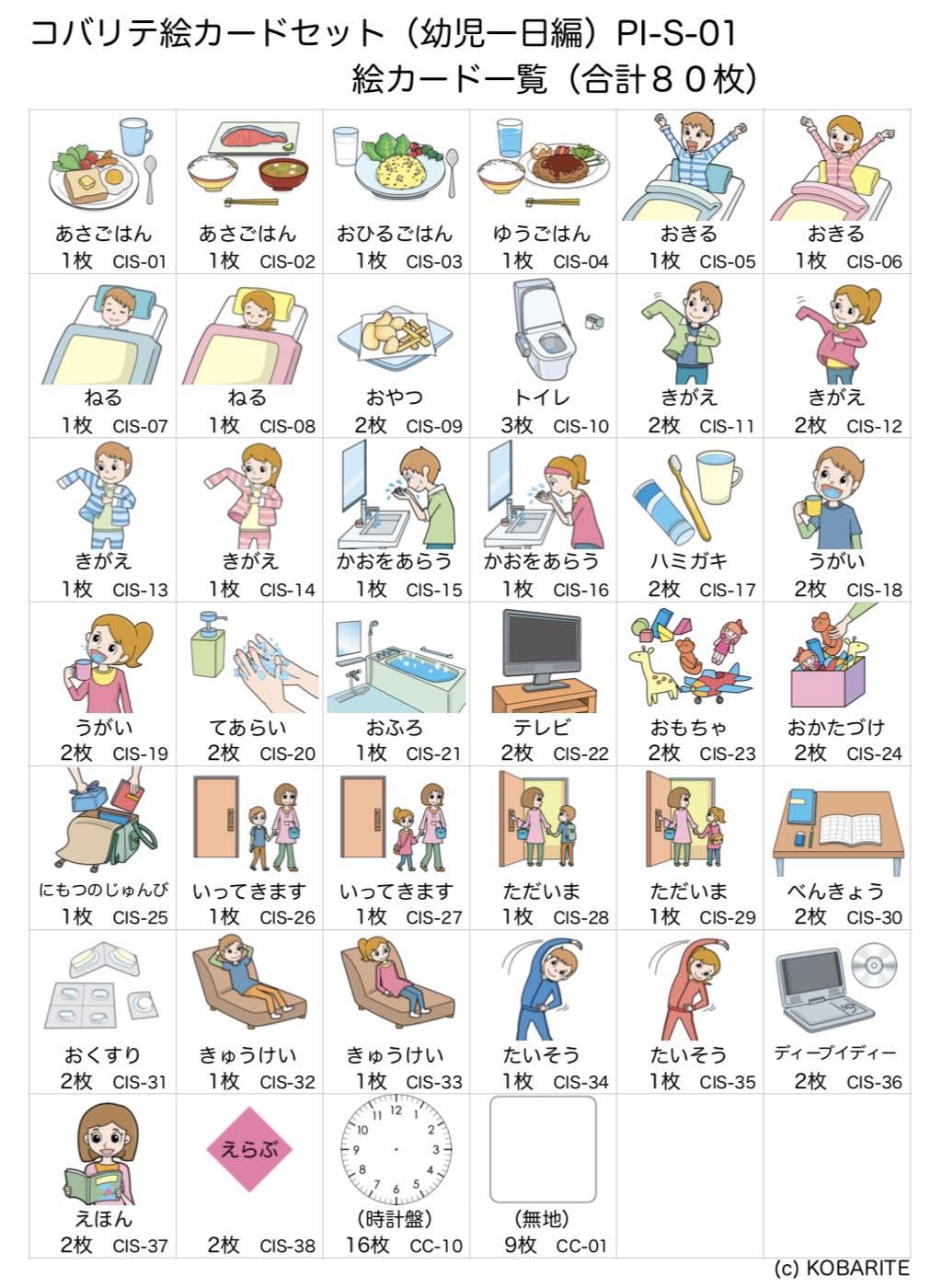 コバリテ絵カードセット(幼児一日編)一覧表