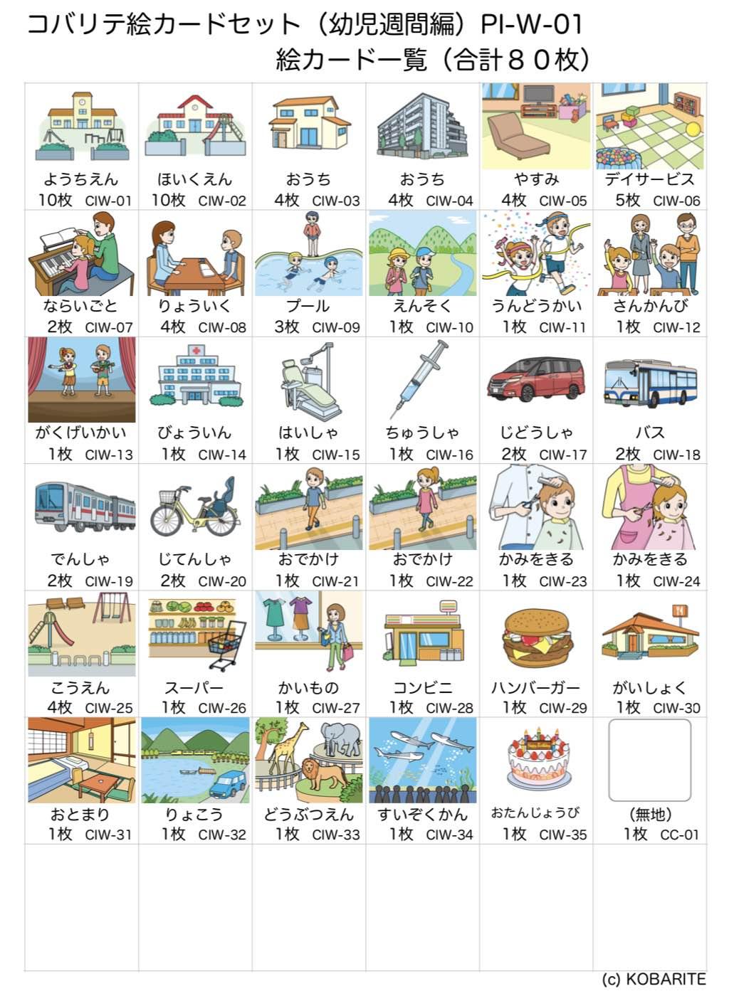コバリテ絵カードセット(幼児週間編)一覧表